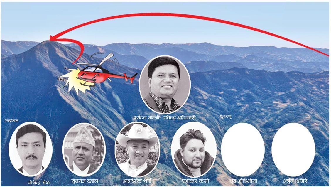 हेलिकप्टर दुर्घटनामा निधन भएकालाई शुक्रबार श्रद्धाञ्जलि